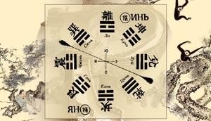 Гадание по китайской книге перемен с подробной интерпретацией